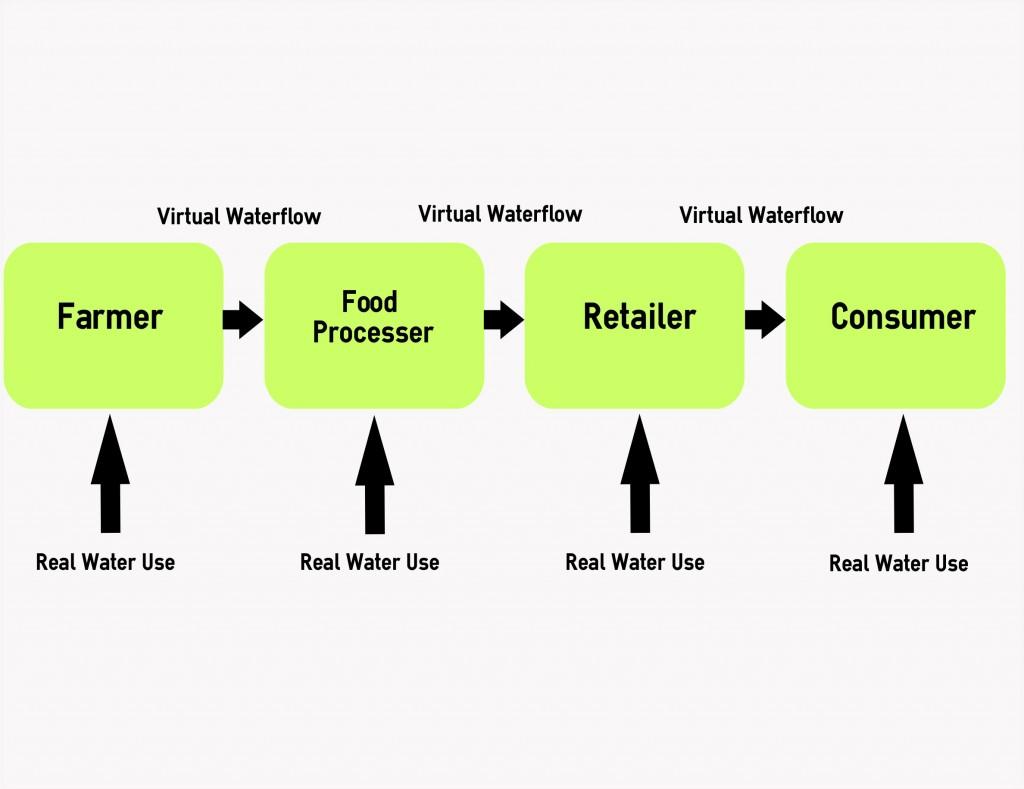 virtual waterflow (2)